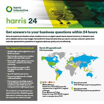 Harris Interactive boosts consumer insights with upgraded Harris 24 service image